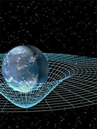 Время, пространство, сознание