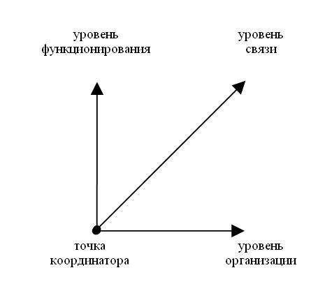 Игорь Калинаускас «Линейное и ситуационное мышление»